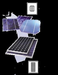 Panel Surya dan sel surya
